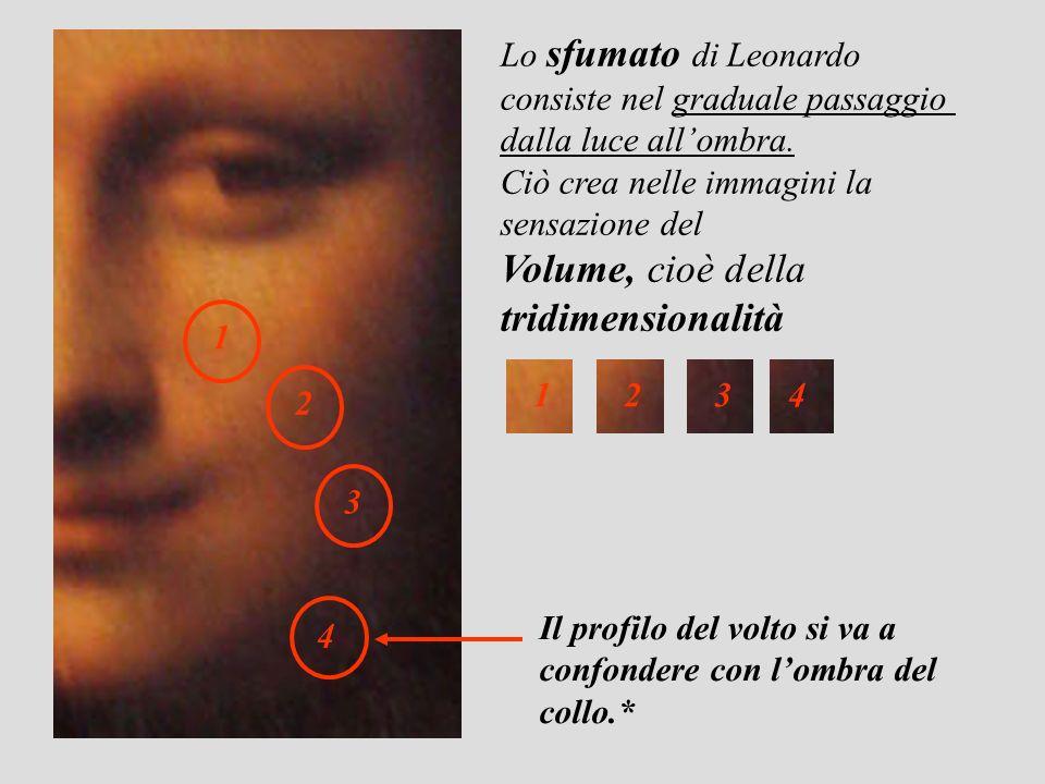 Volume, cioè della tridimensionalità Lo sfumato di Leonardo
