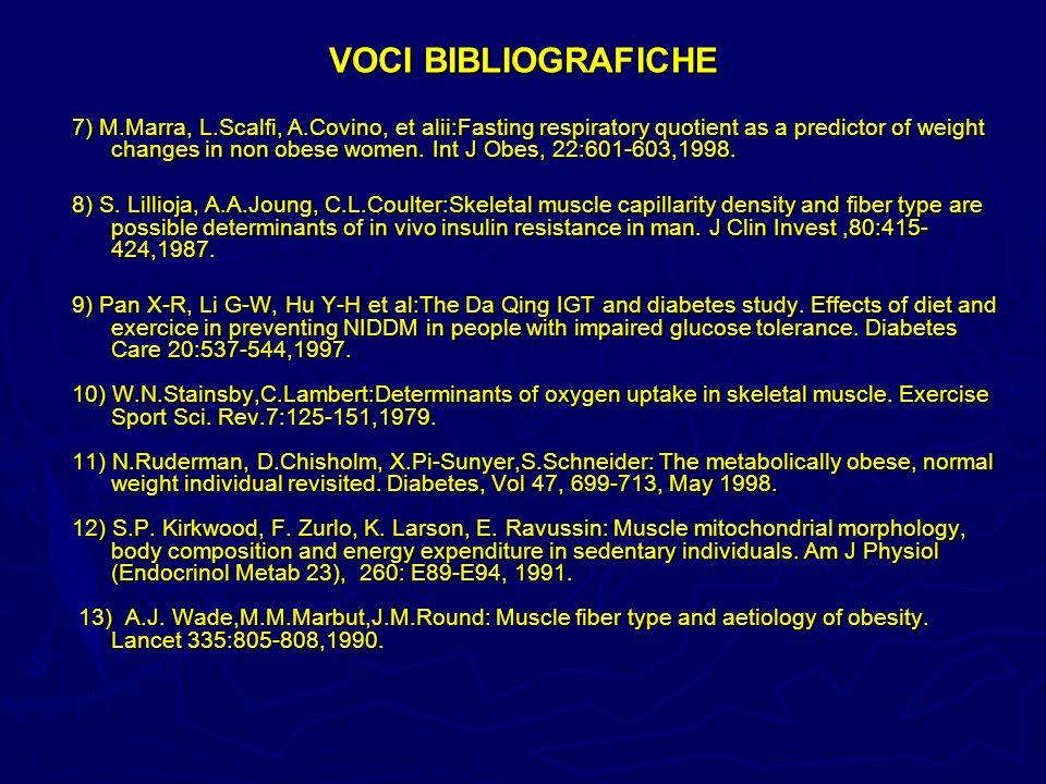 VOCI BIBLIOGRAFICHE