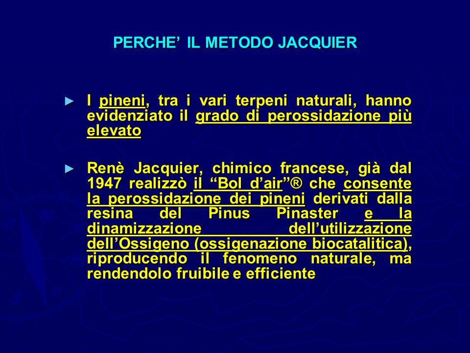 PERCHE' IL METODO JACQUIER
