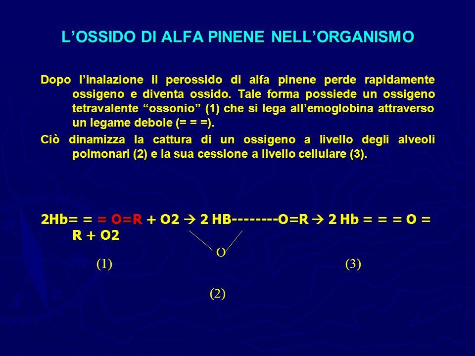 L'OSSIDO DI ALFA PINENE NELL'ORGANISMO