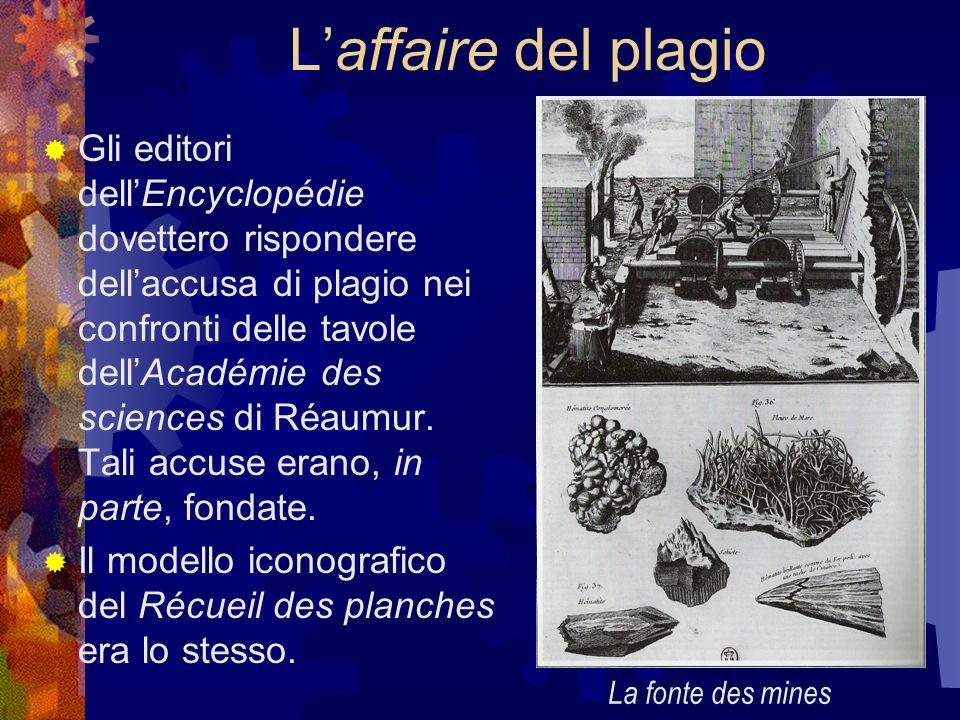 L'affaire del plagio