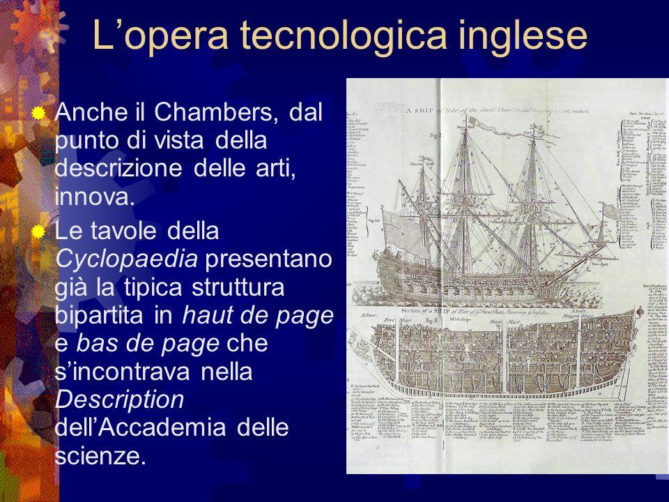 L'opera tecnologica inglese