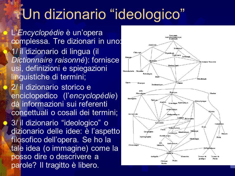 Un dizionario ideologico