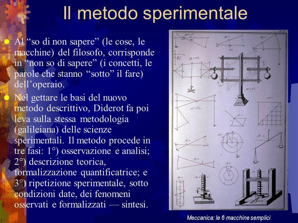 Il metodo sperimentale