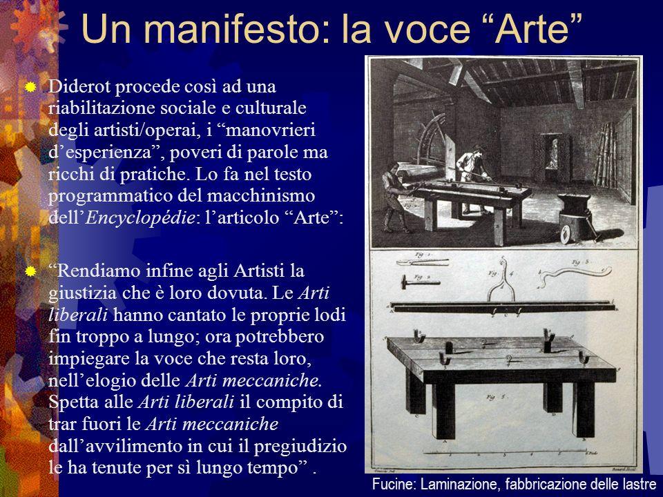 Un manifesto: la voce Arte