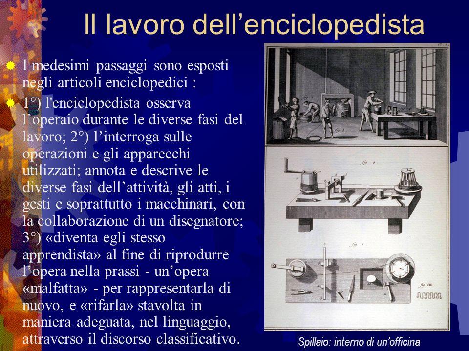 Il lavoro dell'enciclopedista