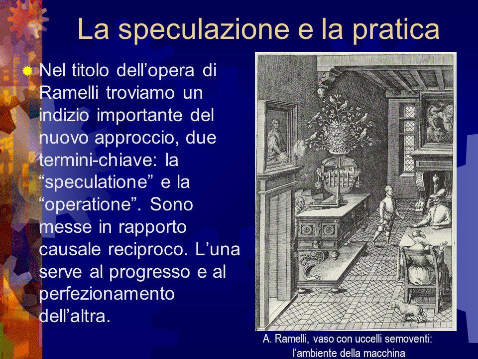 La speculazione e la pratica