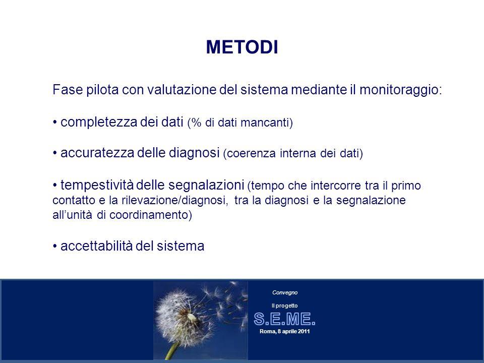 METODI Fase pilota con valutazione del sistema mediante il monitoraggio: completezza dei dati (% di dati mancanti)