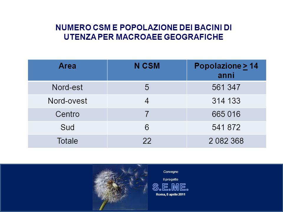 NUMERO CSM E POPOLAZIONE DEI BACINI DI UTENZA PER MACROAEE GEOGRAFICHE