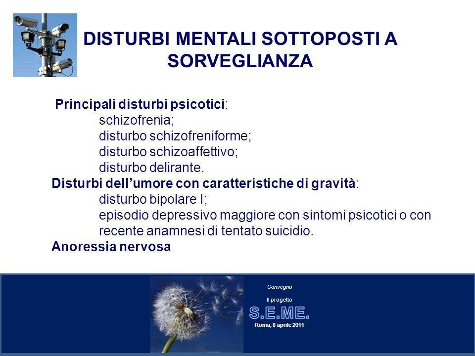 Disturbi mentali sottoposti a sorveglianza