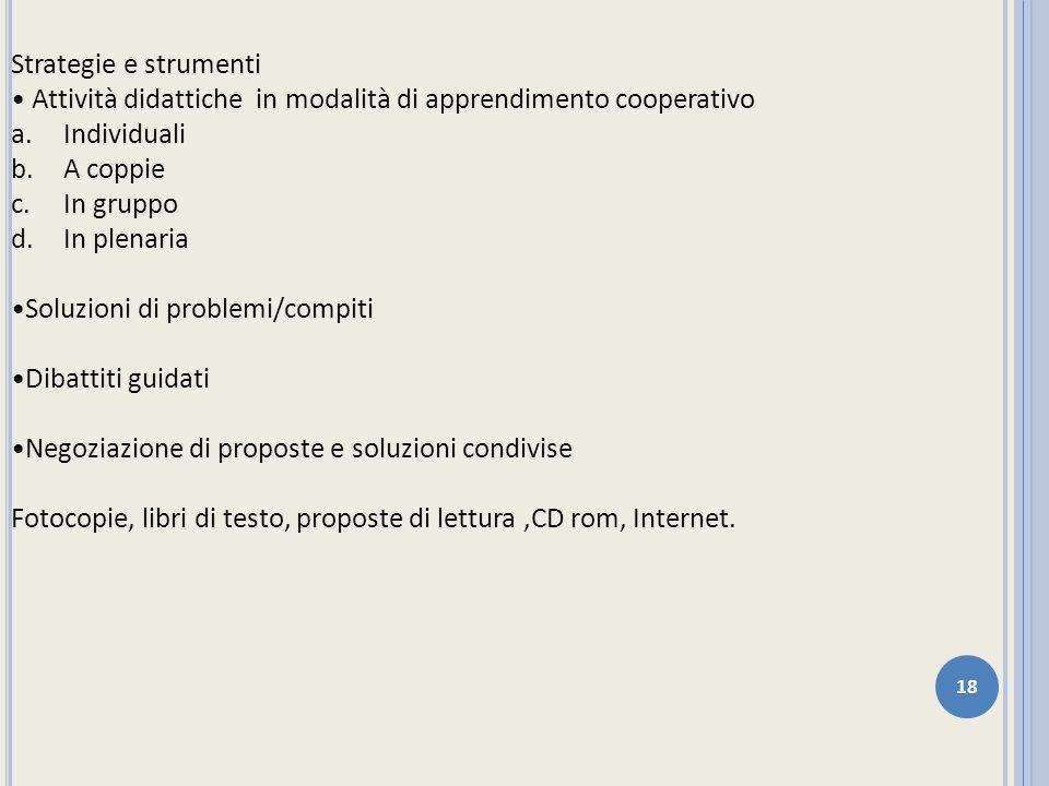 Strategie e strumenti Attività didattiche in modalità di apprendimento cooperativo. Individuali. A coppie.