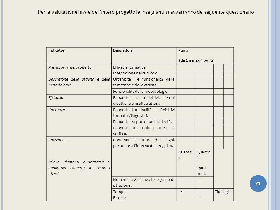 Per la valutazione finale dell'intero progetto le insegnanti si avvarranno del seguente questionario