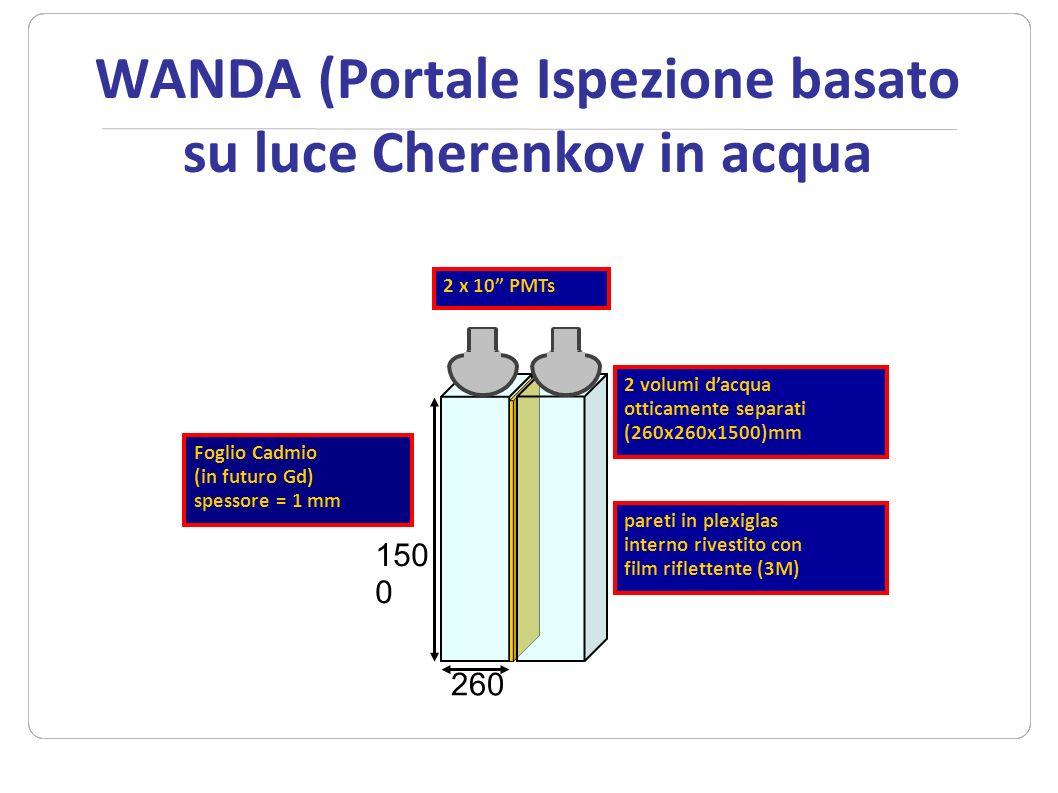 WANDA (Portale Ispezione basato su luce Cherenkov in acqua