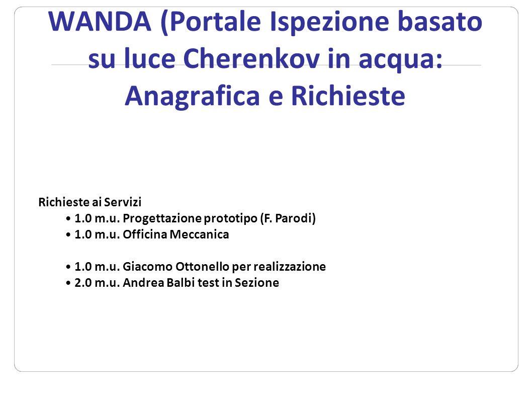 29/03/2017 WANDA (Portale Ispezione basato su luce Cherenkov in acqua: Anagrafica e Richieste. Richieste ai Servizi.