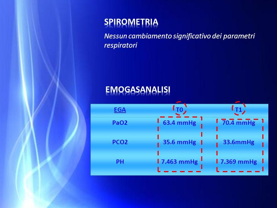 spirometria Emogasanalisi