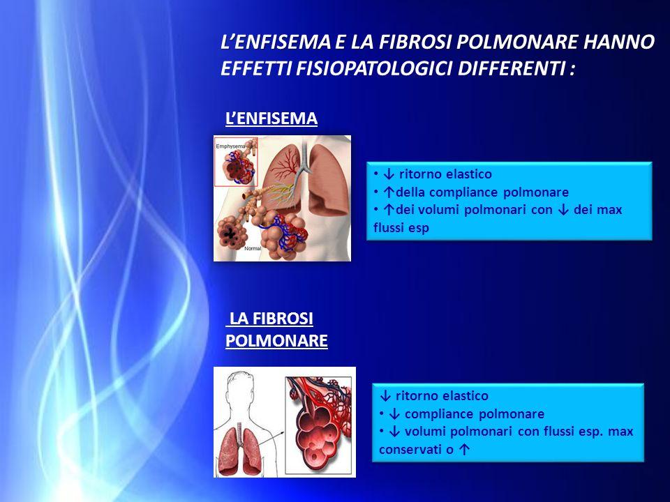 L'ENFISEMA E LA FIBROSI POLMONARE HANNO EFFETTI FISIOPATOLOGICI DIFFERENTI :