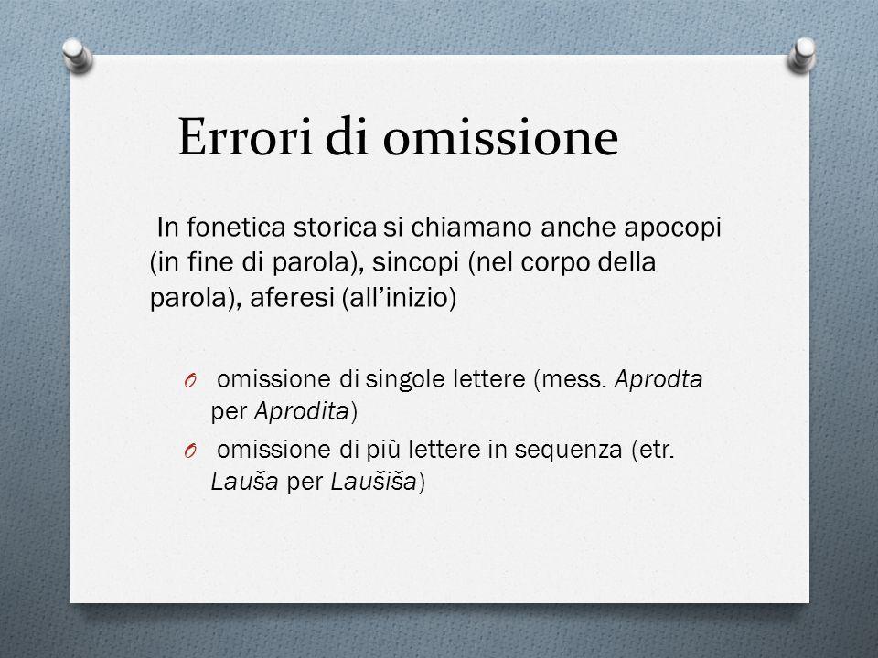 Errori di omissione In fonetica storica si chiamano anche apocopi (in fine di parola), sincopi (nel corpo della parola), aferesi (all'inizio)