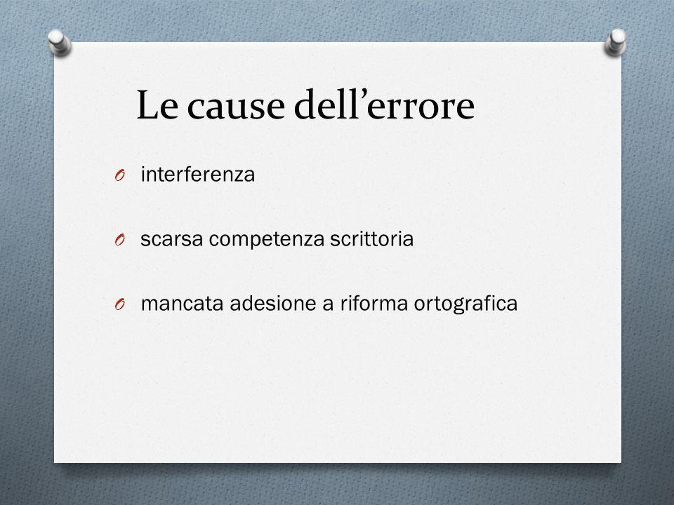 Le cause dell'errore interferenza scarsa competenza scrittoria