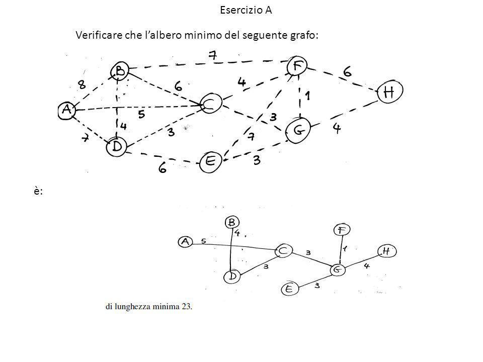Esercizio A Verificare che l'albero minimo del seguente grafo: è: