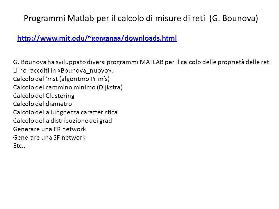 Programmi Matlab per il calcolo di misure di reti (G. Bounova)