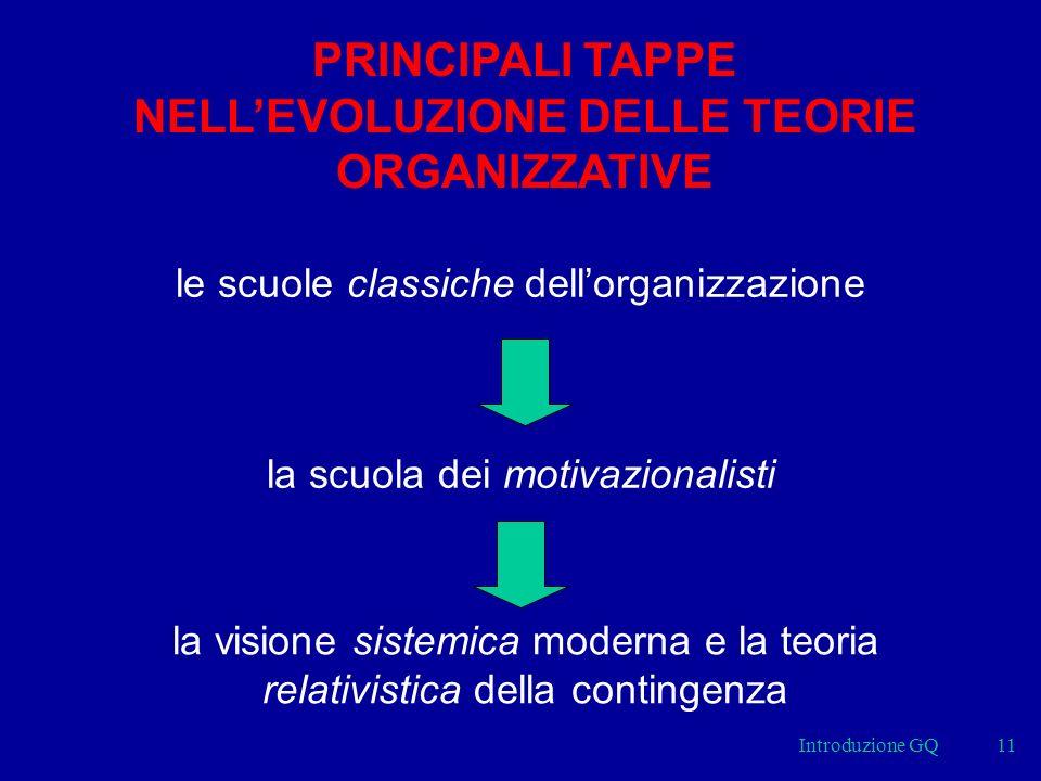 PRINCIPALI TAPPE NELL'EVOLUZIONE DELLE TEORIE ORGANIZZATIVE