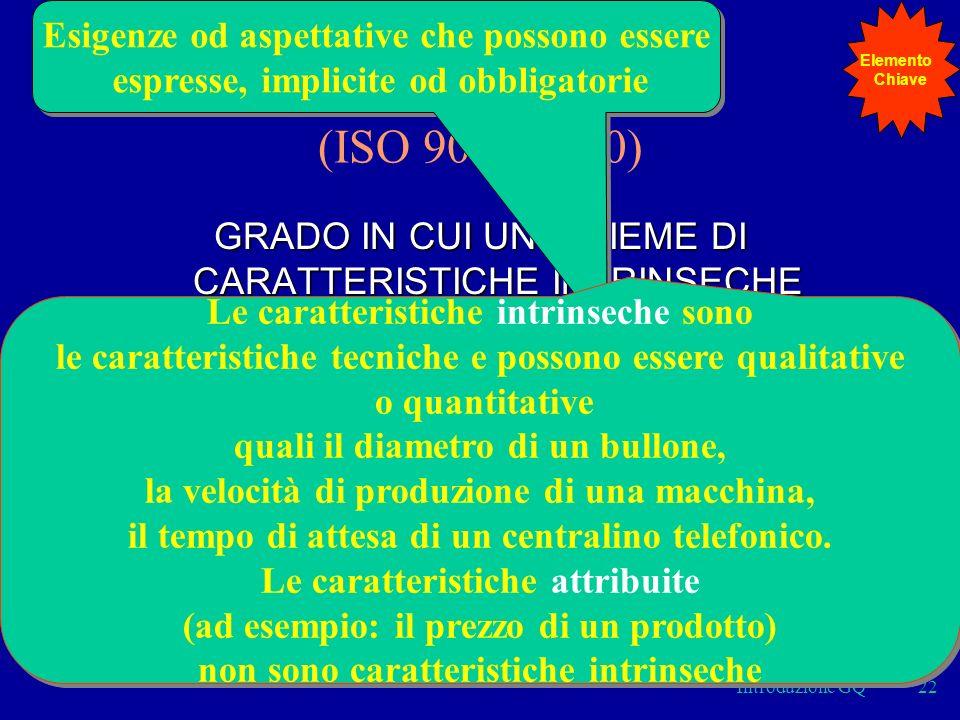 QUALITÀ (ISO 9000:2000) Esigenze od aspettative che possono essere