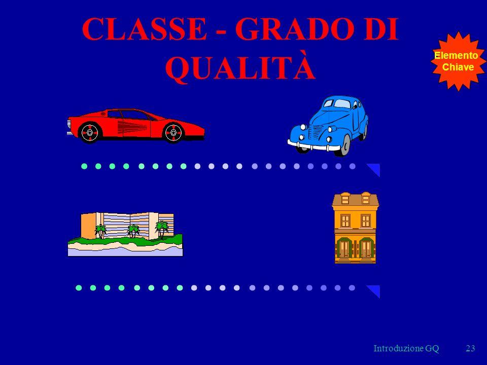 CLASSE - GRADO DI QUALITÀ