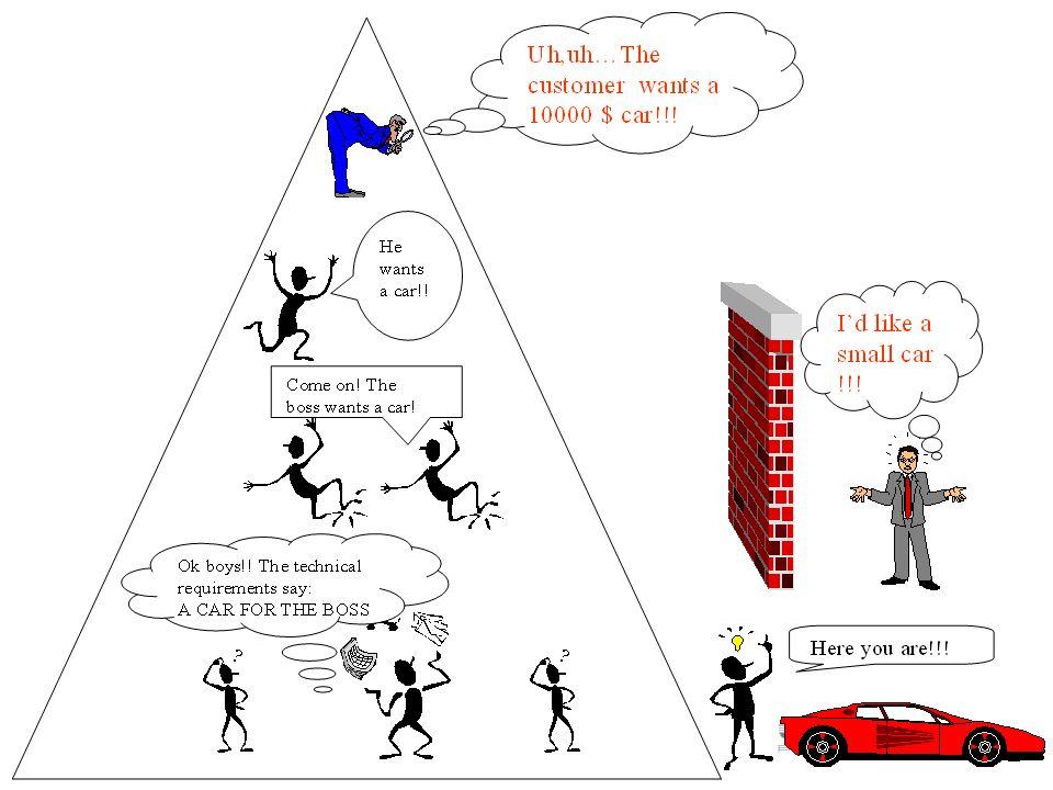 Riscoprire il concetto originario, puro della qualità (una risposta equilibrata, corretta alle esigenze, come cultura dell'ascolto, del confronto, dello sviluppo equilibrato nel rispetto di tutto e di tutti, la cultura della pianificazione e del controllo , del miglioramento continuo, della quality assurance anche ovvero della fiducia basata sui fatti e sulla trasparenza ma soprattutto sulla responsabilità),così come ha tentato di fare il nuovo pacchetto ISO 9000: o i modelli per l'eccellenza significa dare valore all'azione di ogni istituzione pubblica o privata con o senza fini di lucro, ad ogni azione dell'uomo.