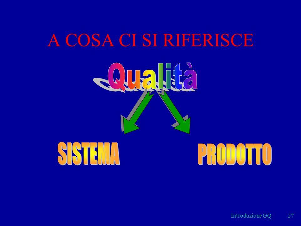A COSA CI SI RIFERISCE Qualità SISTEMA PRODOTTO Introduzione GQ