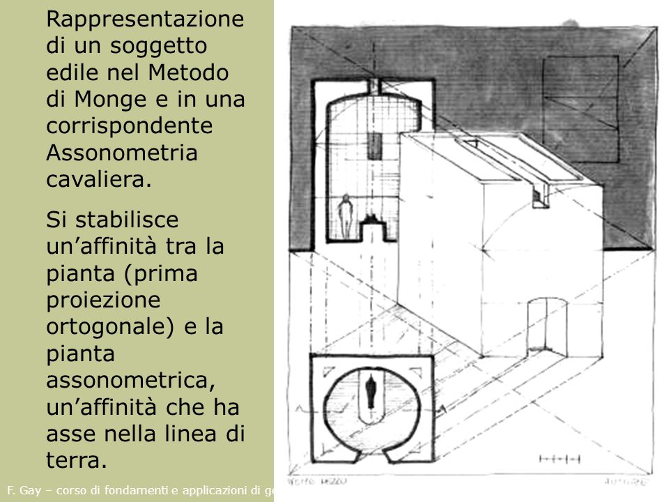 Rappresentazione di un soggetto edile nel Metodo di Monge e in una corrispondente Assonometria cavaliera.