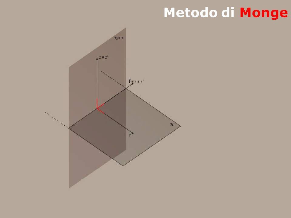 Metodo di Monge F. Gay – corso di fondamenti e applicazioni di geometria descrittiva aa. 2008-2009
