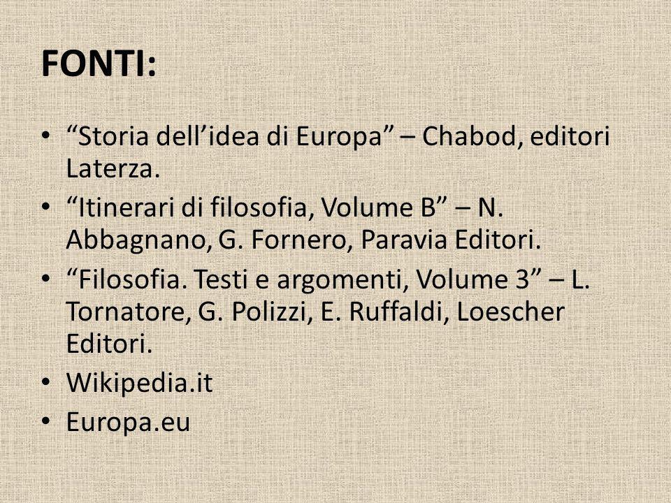 FONTI: Storia dell'idea di Europa – Chabod, editori Laterza.