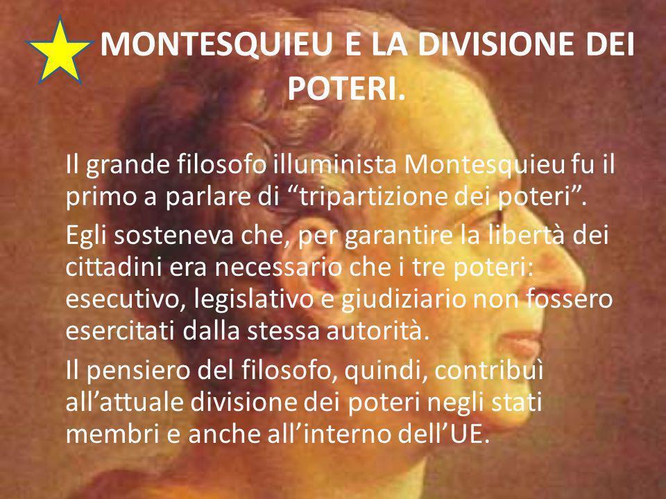 MONTESQUIEU E LA DIVISIONE DEI POTERI.