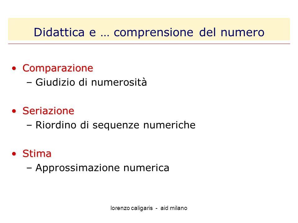 Didattica e … comprensione del numero