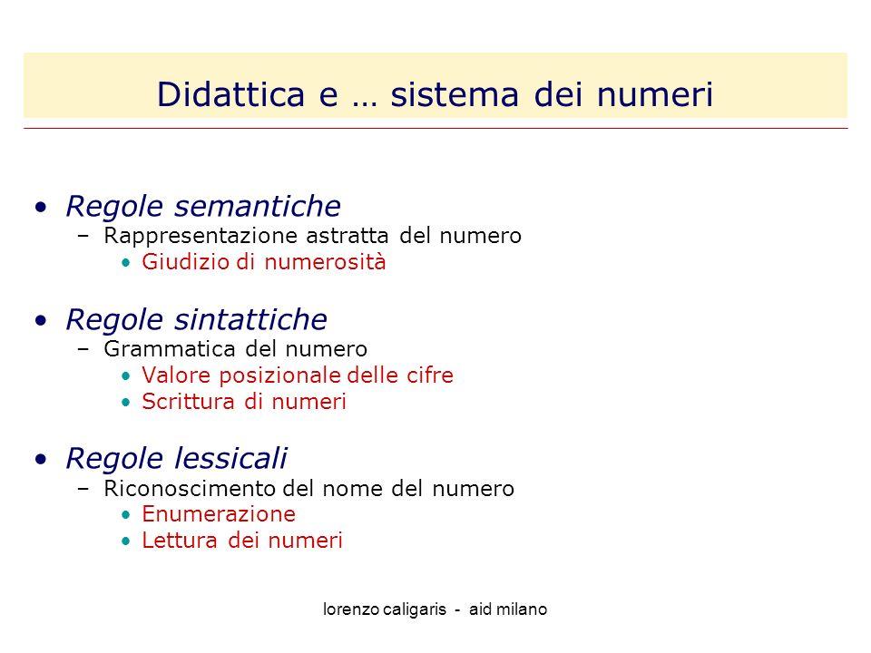 Didattica e … sistema dei numeri