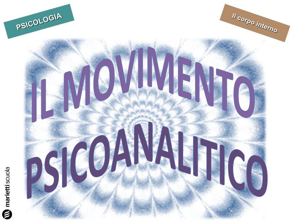 IL MOVIMENTO PSICOANALITICO
