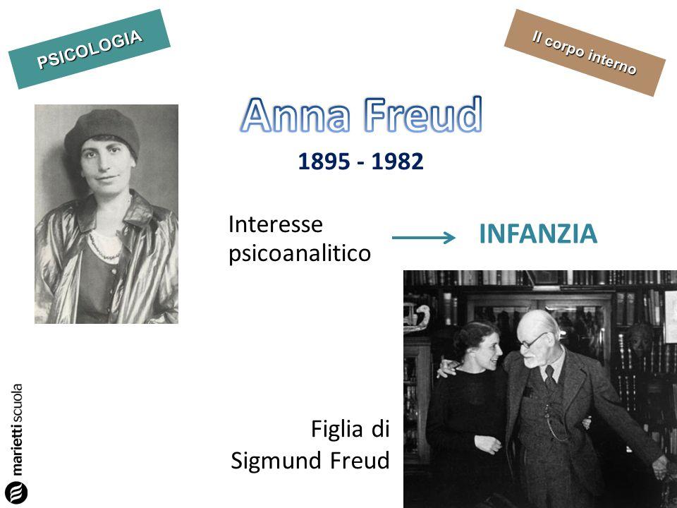 Anna Freud INFANZIA 1895 - 1982 Interesse psicoanalitico Figlia di