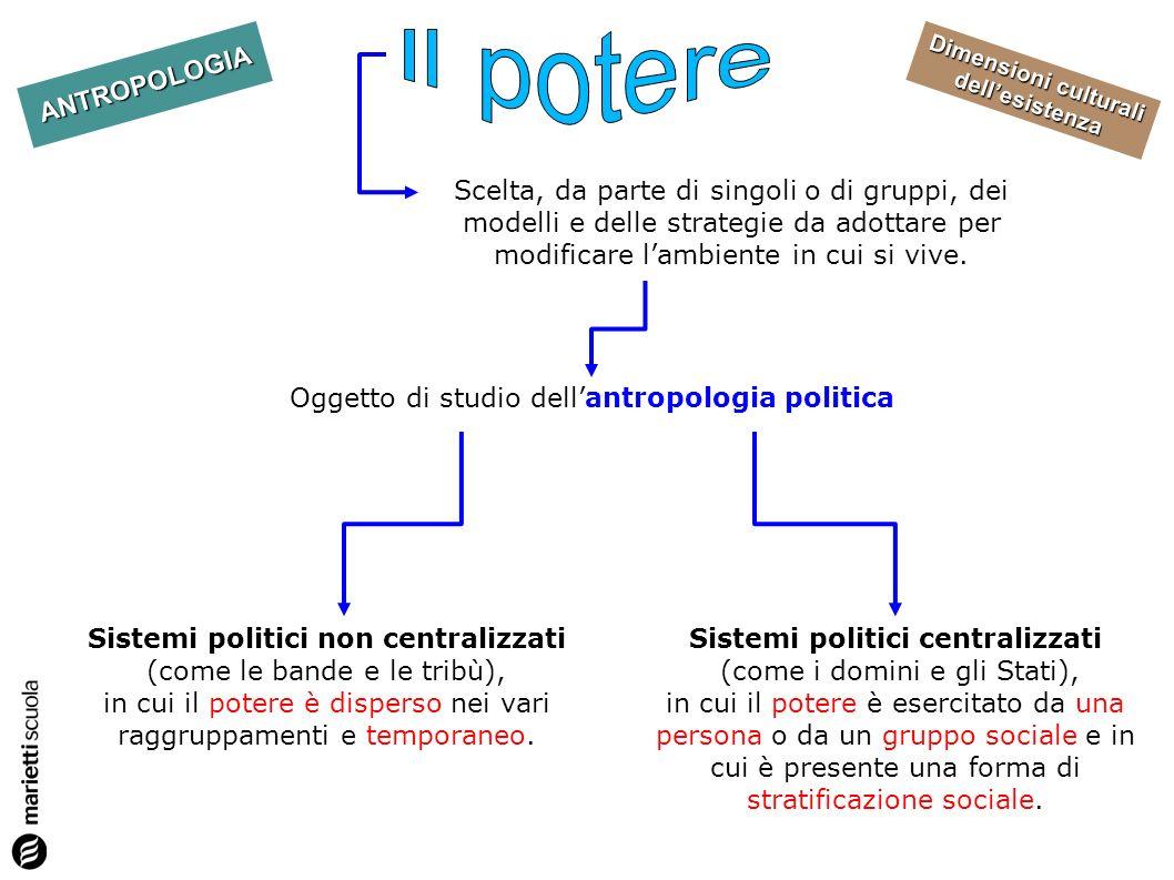 Sistemi politici centralizzati