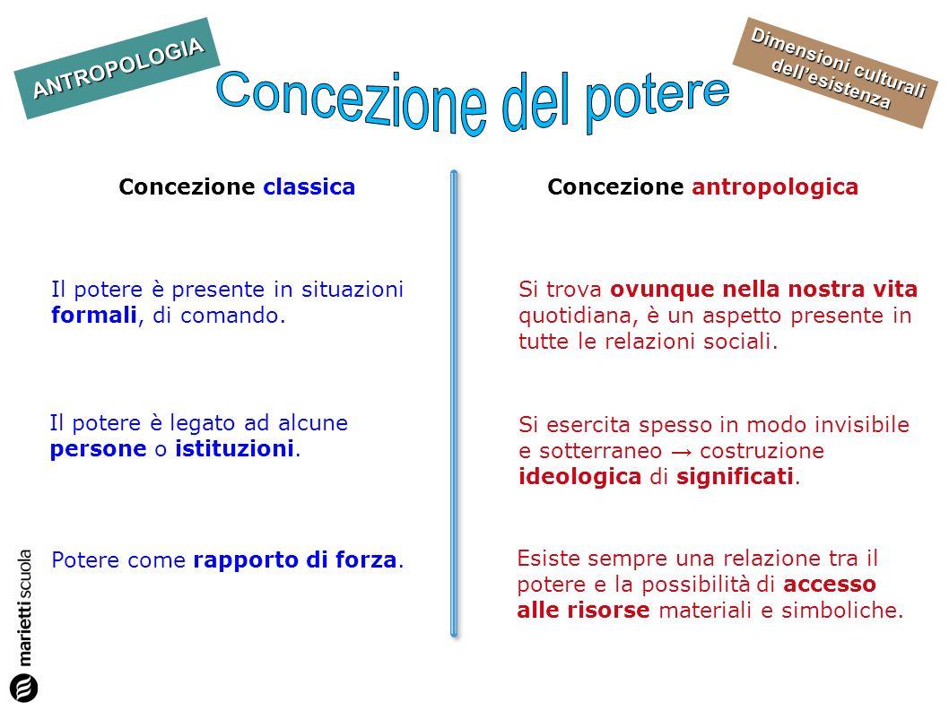 Concezione antropologica