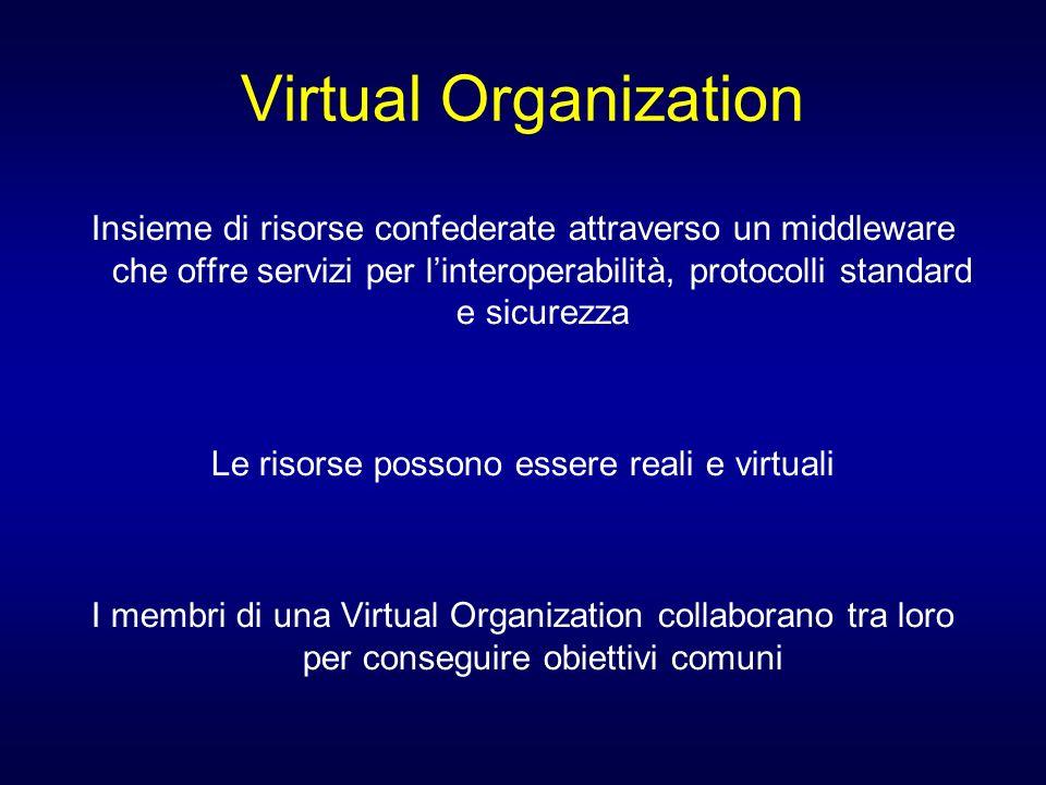 Le risorse possono essere reali e virtuali