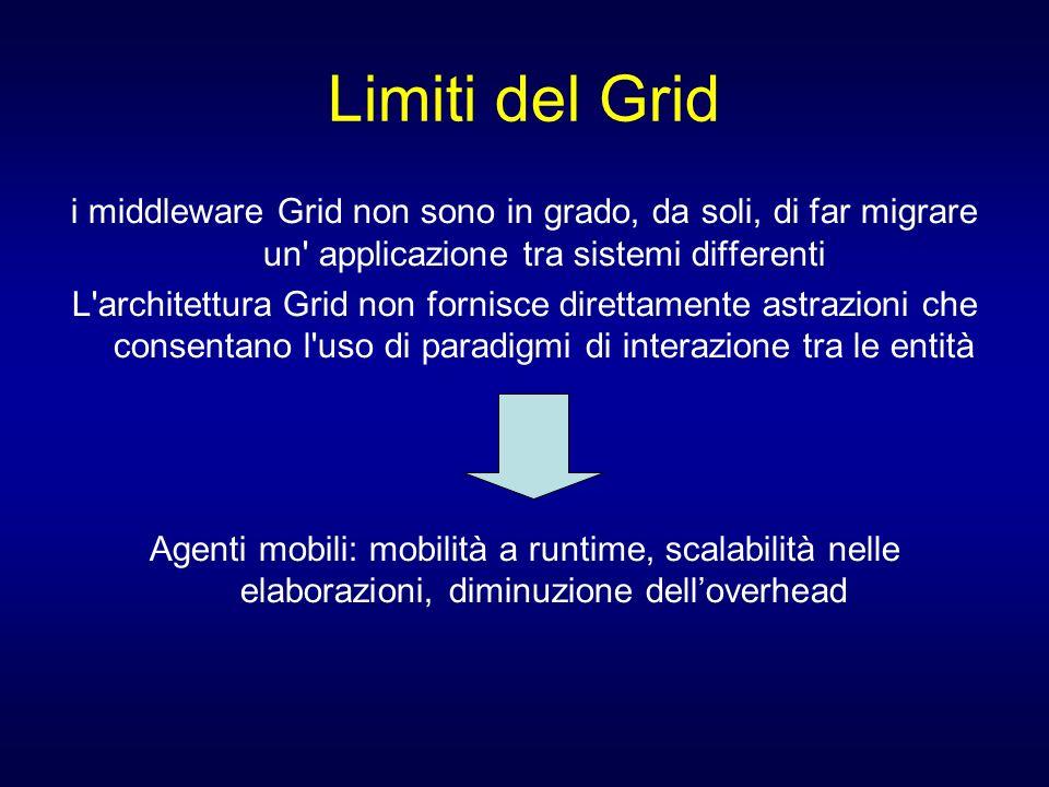 Limiti del Grid i middleware Grid non sono in grado, da soli, di far migrare un applicazione tra sistemi differenti.