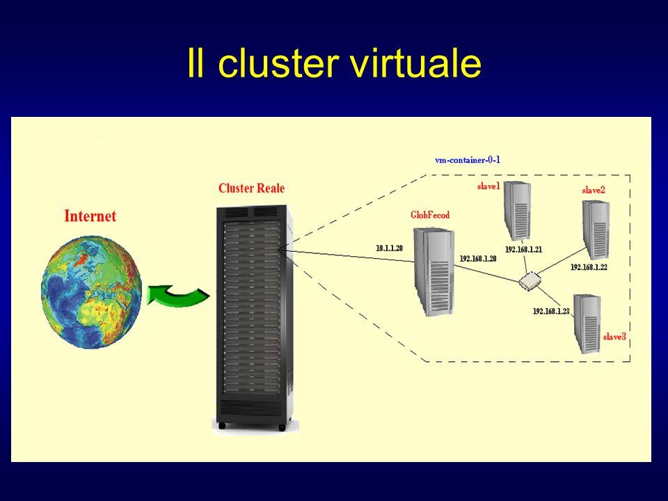 Il cluster virtuale