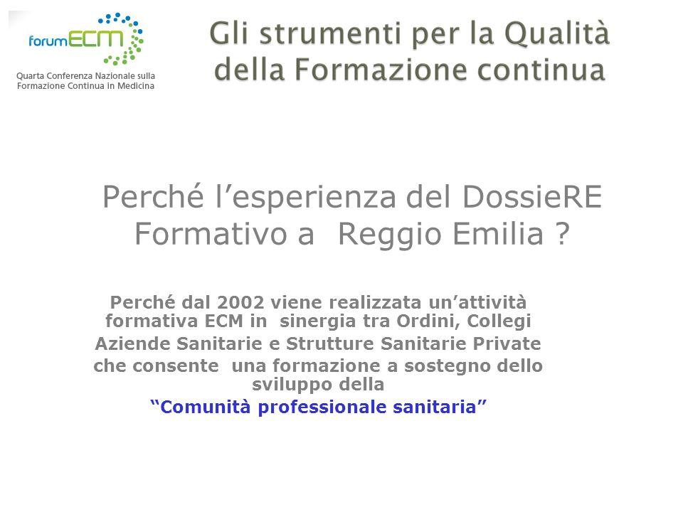 Perché l'esperienza del DossieRE Formativo a Reggio Emilia