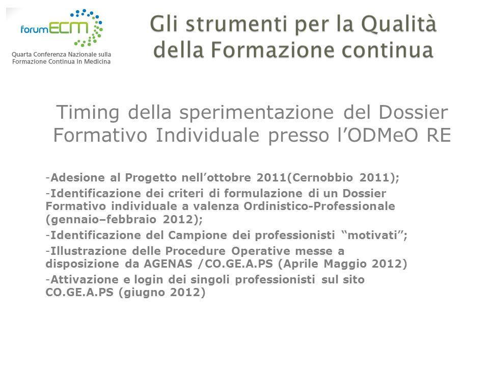 Timing della sperimentazione del Dossier Formativo Individuale presso l'ODMeO RE