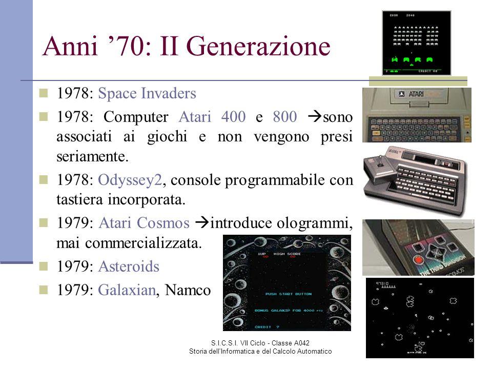 Anni '70: II Generazione 1978: Space Invaders