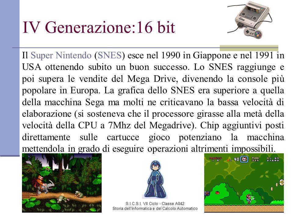 IV Generazione:16 bit