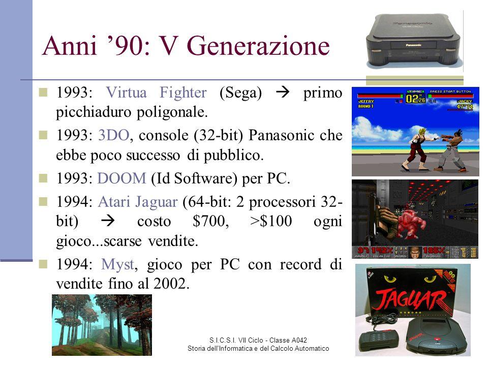 Anni '90: V Generazione 1993: Virtua Fighter (Sega)  primo picchiaduro poligonale.