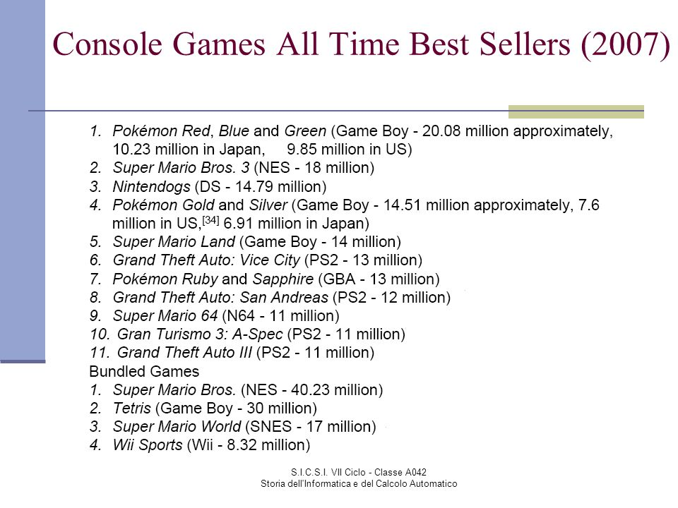 Console Games All Time Best Sellers (2007)
