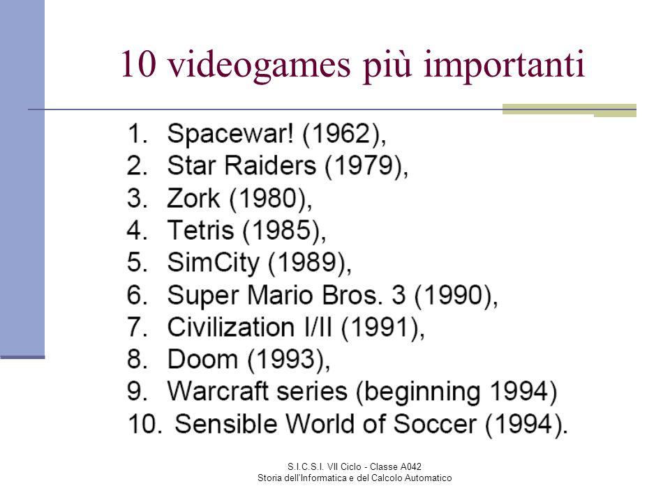10 videogames più importanti
