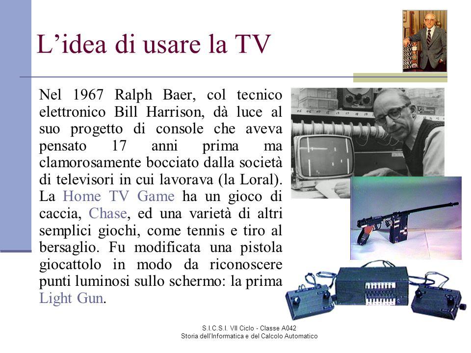 L'idea di usare la TV